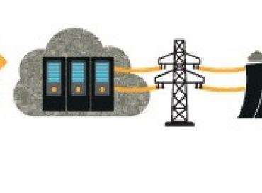 La consommation énergétique du numérique n'est pas anodine