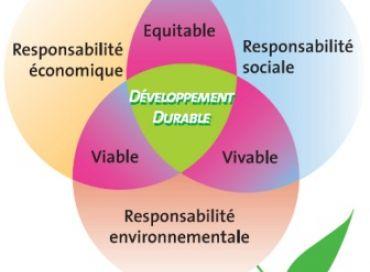 Le développement durable c'est quoi exactement?