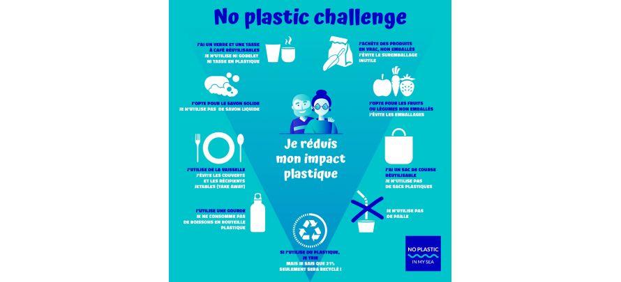 15 jours pour réduire notre impact plastique !